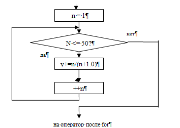 Fig5_7
